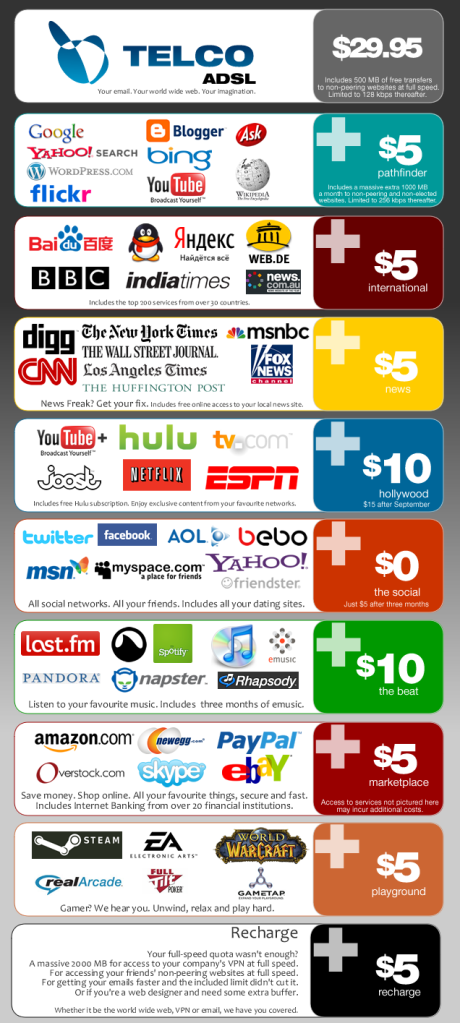 What the web might look like if Net Neutrality went away. via @nickbilton by way of @Alyssa_Milano